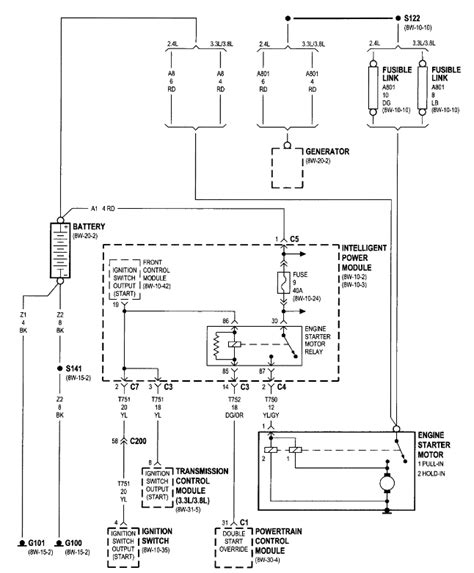 howtorepairguide starter relay wiring diagram for 2001 chrysler town n country
