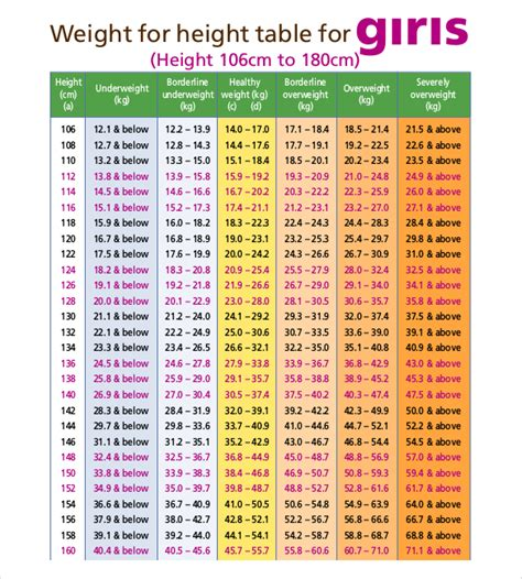the average weight and height for a 12 year old height weight chart templates 12 free excel pdf
