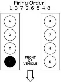 Ford 4 6 L Firing Order Solved Need Diagram For 2003 Ford F 150 4 6l Firing Order