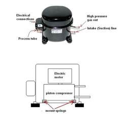 refrigeration working refrigeration compressor