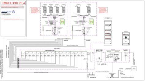 impianto elettrico capannone industriale impianto fotovoltaico da 84 kw tecnosoluzioni arezzo