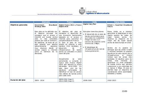 como se pronuncia layout en español recomendaciones para un plan de banda ancha ultrarr 225 pida