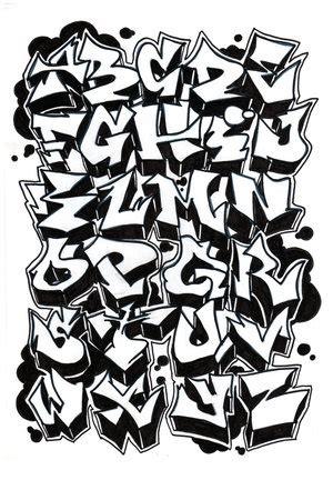 imagenes de calaveras gordas como dibujar un graffiti en wildstyle graffiti creador