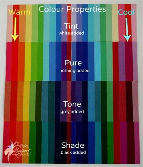 color properties understanding colour tints tones and shades