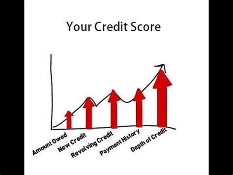 how to build credit to buy a house building credit to buy a house 28 images what is credit score and how to maintain