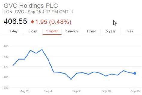 gvc google misread finances not understanding the gvc holdings stock