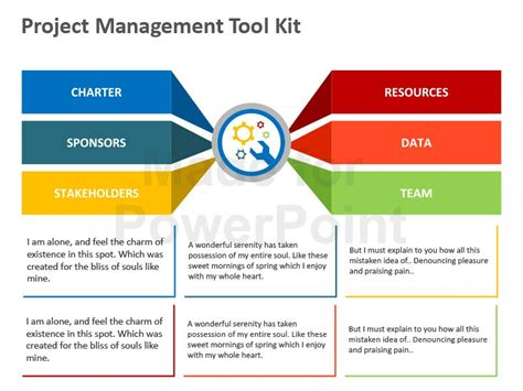 project management lifecycle powerpoint template online