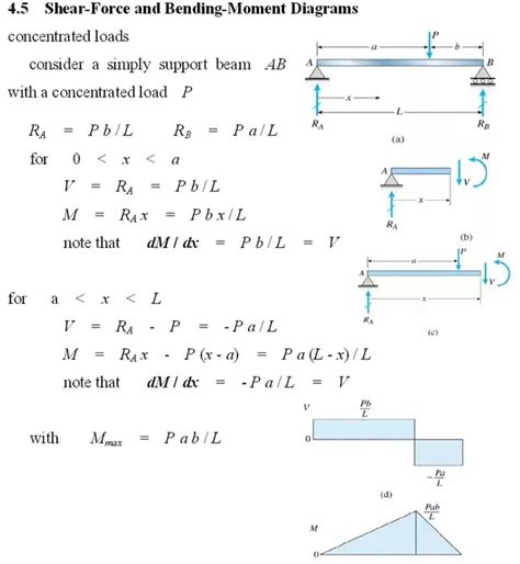 free diagram calculator bending moment diagram free calculator image collections