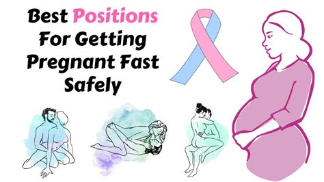 best position best for getting fast naturally