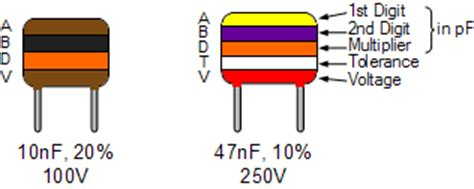 capacitor esl calculator capacitor colour codes and colour code descriptions