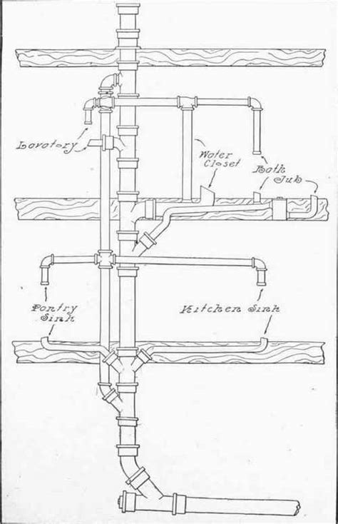 Soil Pipe Plumbing by Related Keywords Suggestions For Stack Pipe
