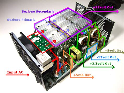 computer interno pc power cooling turbo cool 1200w 4 interno 1 la