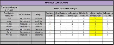 matriz de competencia 2016 matriz de competencias manual de gesti 243 n de calidad paso