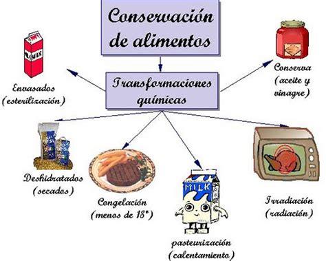 5 tecnicas de conservacion de alimentos conservaci 243 n de alimentos agroindustriablog