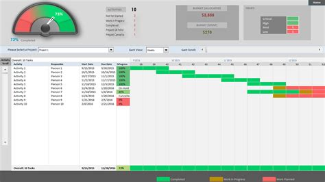 excel project planning template download by project timeline