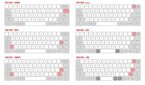 keyboard layout iso file physical keyboard layouts comparison ansi iso ks abnt
