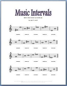 Note Identification Worksheet by Piano Theory Worksheets 15 Free Printables For
