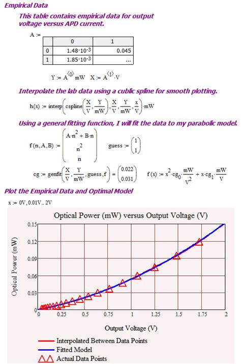 avalanche photodiode function parabolas and avalanche photodiodes math encounters