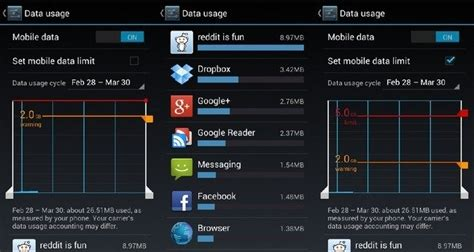 android usage statistics how your airtime and data disappears and what you can do to stop it