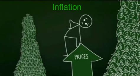 Resume Inflation Definition u s dollar index is rising inflation the fed s