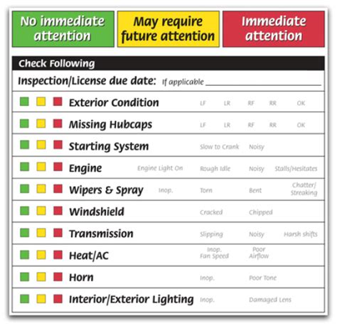 Toyota Major Service Checklist Midas Touch Courtesy Check