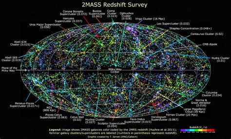 spectacular image shows 50 000 galaxies in the nearby universe daily mail