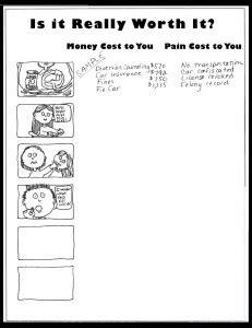Substance Abuse Worksheets For Teenagers by 18 Best Images Of Behavior Worksheets Printable