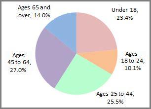 10 year background check states alabama employment background check al criminal data