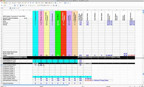 Scout Cookie Tracking Spreadsheet by 2012 Cookie Spreadsheet Tutorial