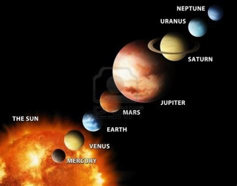 planet diagram order of planets hd wallpaper sky planets wallpapers
