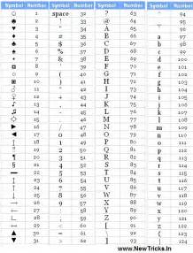 Infinity Ascii Related Keywords Suggestions For Infinity Symbol Alt Codes