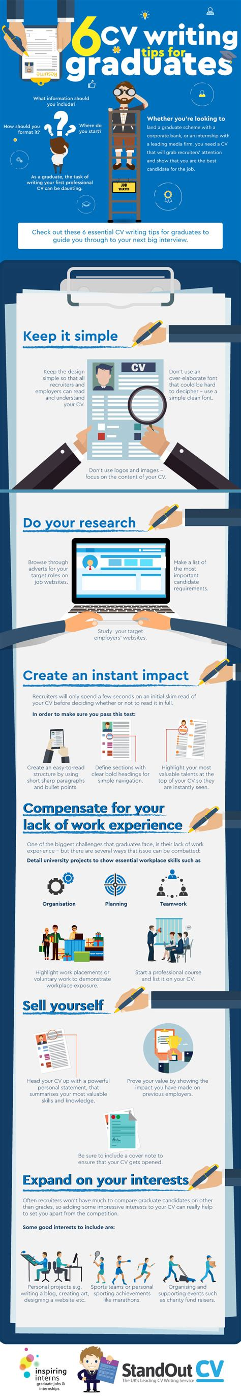 6 cv writing tips for graduates infographic best