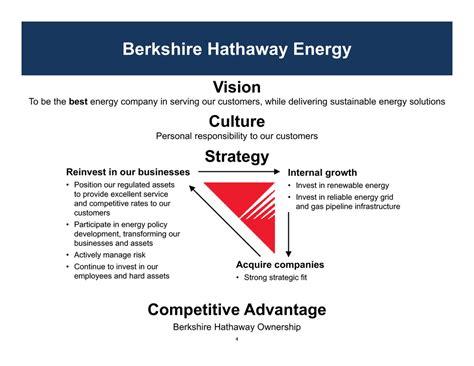 berkshire hathaway energy form 8 k berkshire hathaway energ for nov 04 filed by