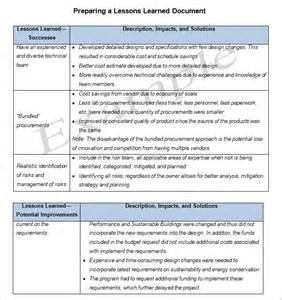 Project Management Lessons Learnt Template by Lesson Learned Template 4 Free Word Excel Pdf