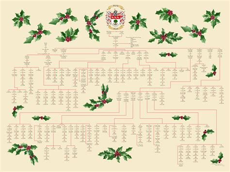 family tree template family tree templates for large families
