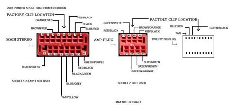 92 ford explorer radio wiring diagram fuse box and