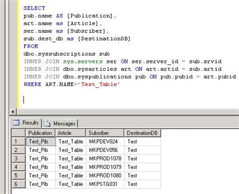 Sql List Tables by List Of Replicated Tables Using T Sql