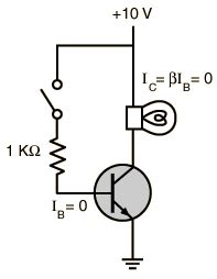 transistor bipolar como switch transistor switches