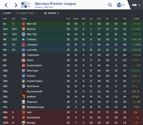 football results premier league table barclays premier league table results