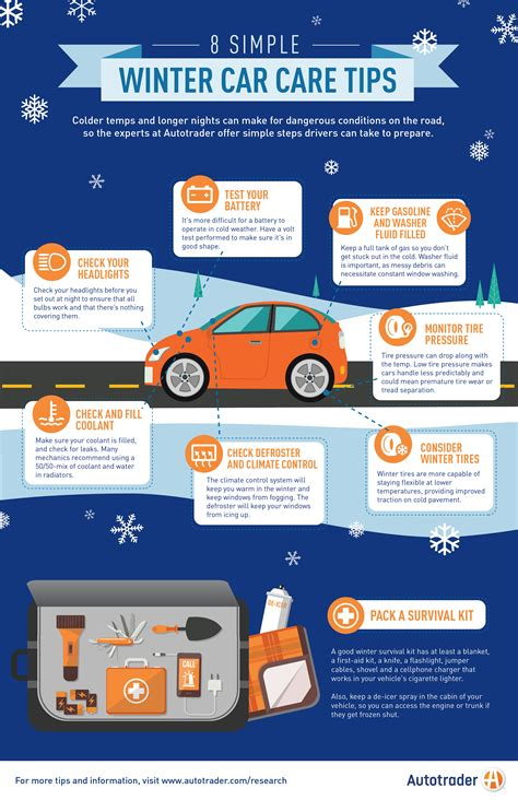 before you go how to prepare your car for winter