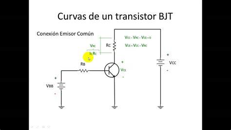 transistor bipolar zona de corte bjt parte 02 curvas transistor regi 243 n activa regi 243 n de corte regi 243 n de saturaci 243 n