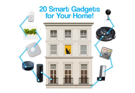 smart home gadgets buildington blog london property news and buildington