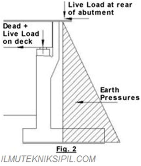 pier head jembatan adalah abutment jembatan ilmutekniksipil