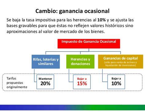 impuesto vehiculos pasto 2016 costo de impuesto de vehiculos en colombia