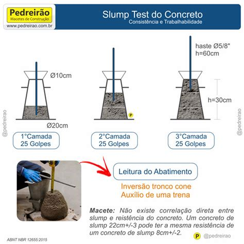 Slump Test slump test do concreto aprenda agora como fazer na obra