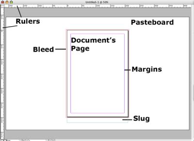 printable area indesign indesign slug and bleed guides pasteboard and rulers