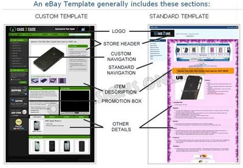 How To Be A Better Ebay Seller For Ebay Store Owners Ebay Custom Listing Template Design
