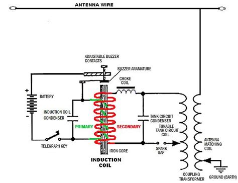 audiovox wiring diagrams audiovox just another wiring site