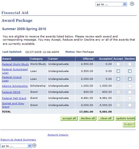 does patten university accept financial aid how to understand your financial aid package her cus