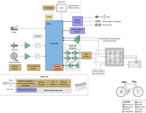 e bike block diagram electronic products